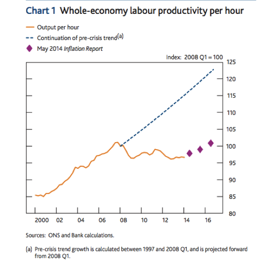 Five ways to kick start manufacturing productivity - Mestec